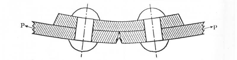 kampuh bilah lengkung