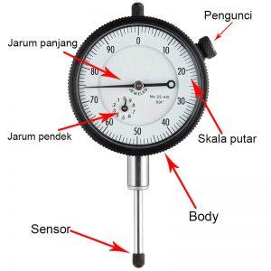bagian utama dial indicator
