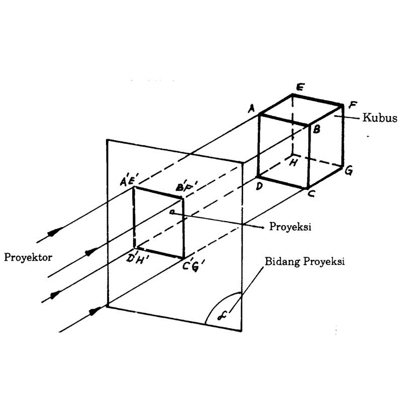 proyeksi ortogonal