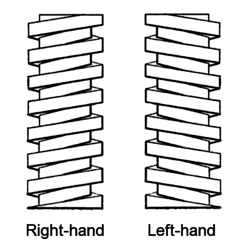 ulir kanan dan kiri
