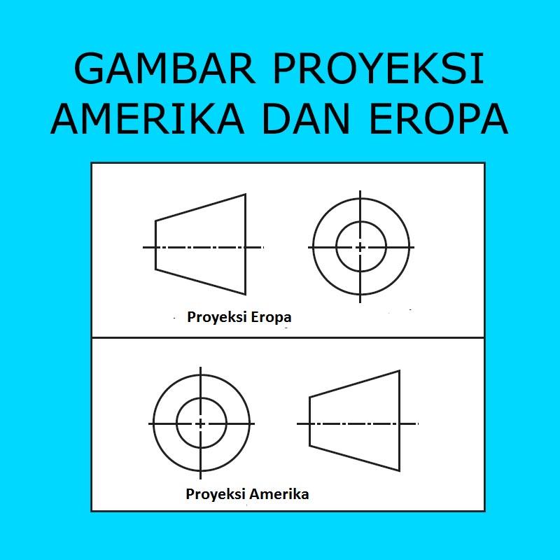 Gambar proyeksi cover