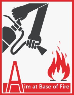 arahkan nozzle apar ke sumber api