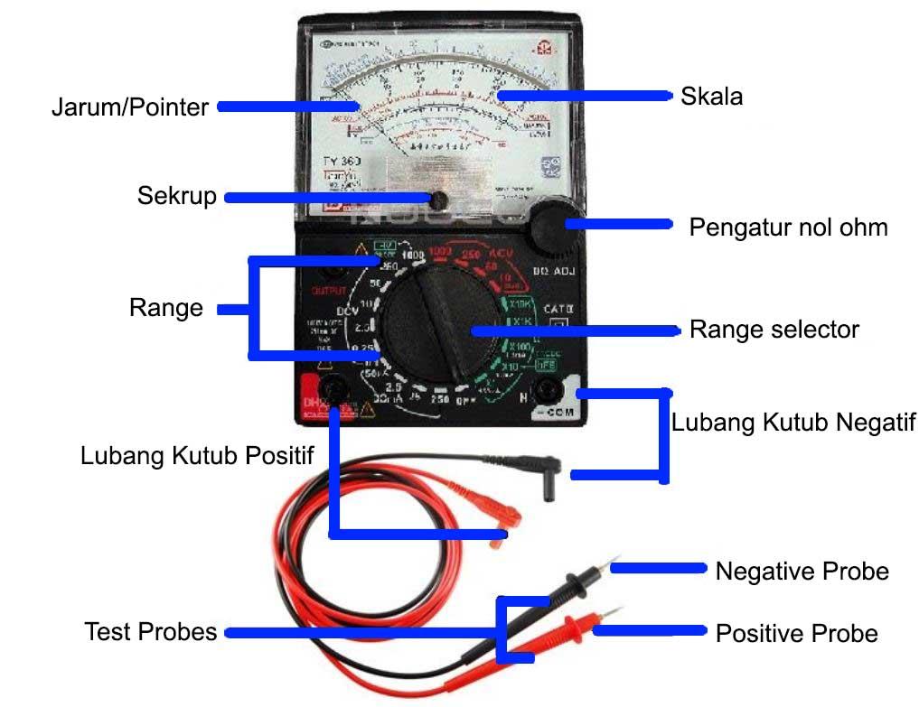 bagian-bagian multimeter