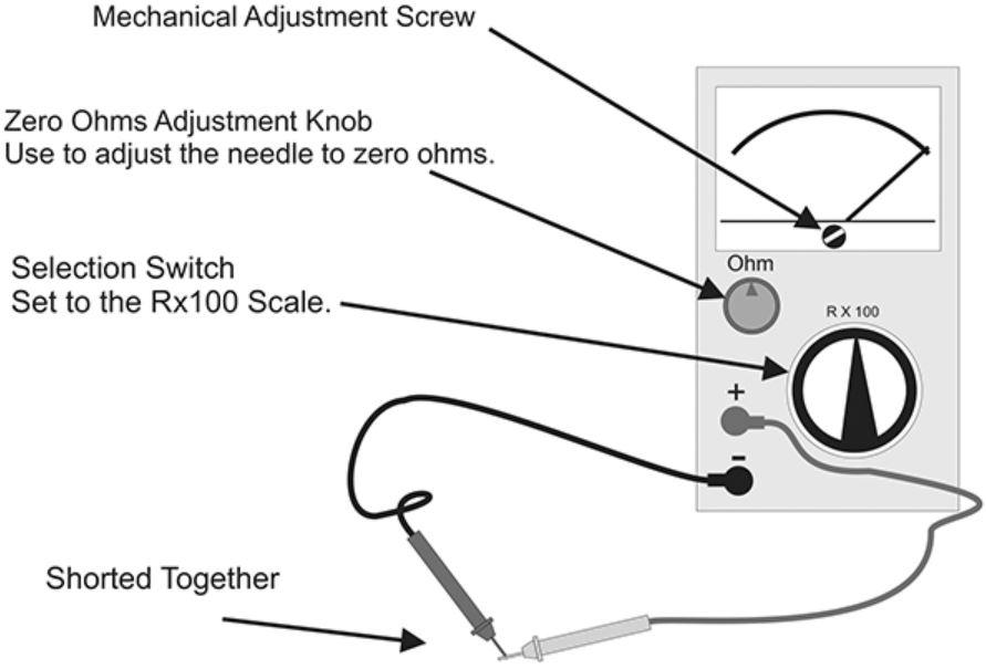 bagian-bagian ohmmeter