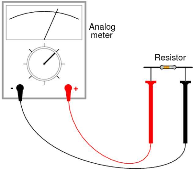 cara menggunakan ohmmeter