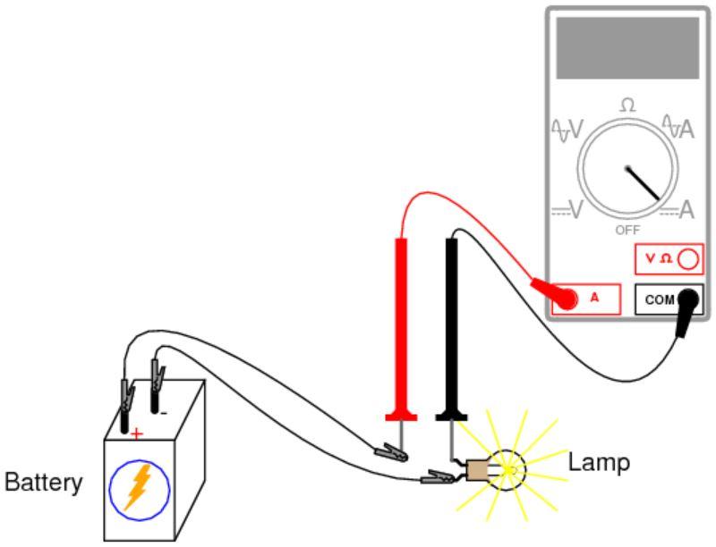 gambar bagian-bagian amperemeter