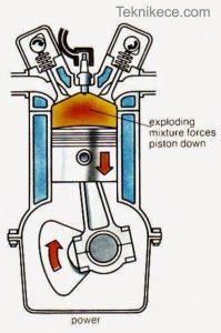 langkah usaha motor 4 tak