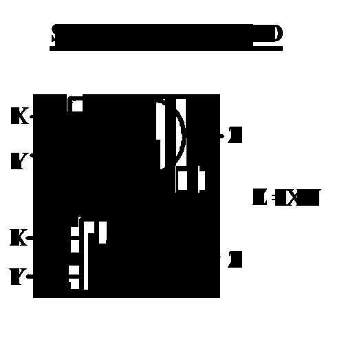 simbol gerbang logika and