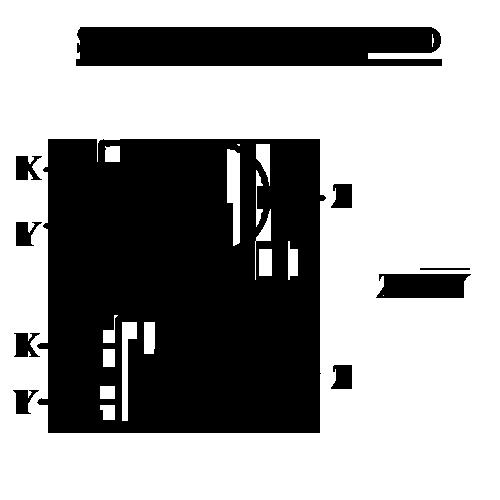 simbol gerbang logika nand