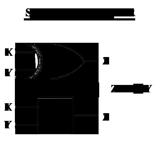 simbol gerbang logika x-or