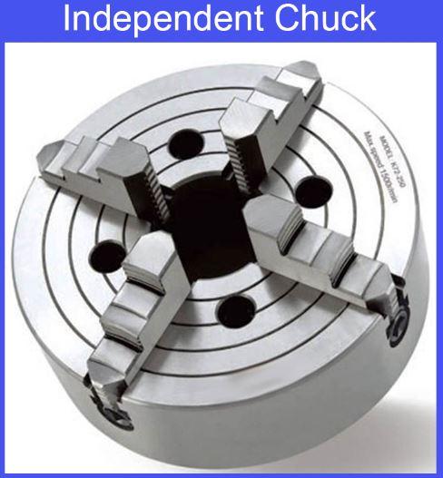 Independen Chuck