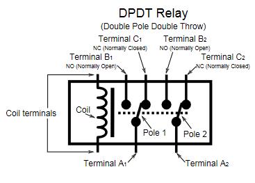Relay DPDT